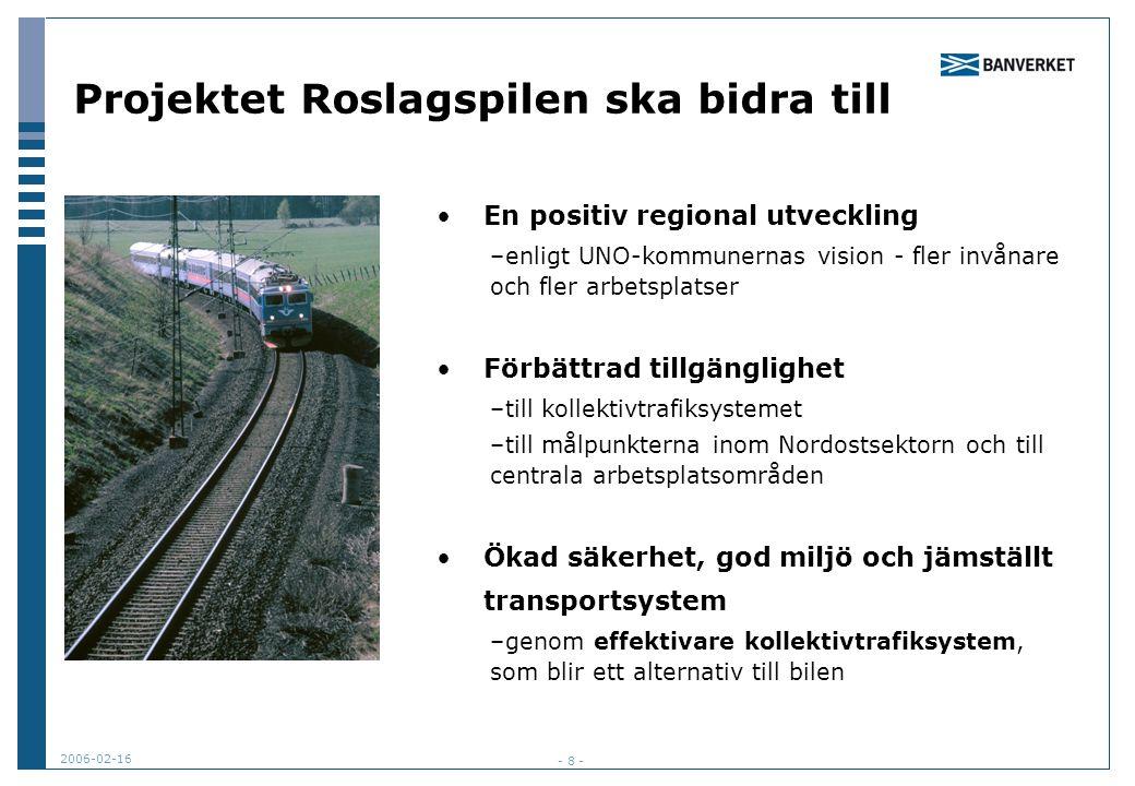2006-02-16 - 8 - Projektet Roslagspilen ska bidra till En positiv regional utveckling –enligt UNO-kommunernas vision - fler invånare och fler arbetsplatser Förbättrad tillgänglighet –till kollektivtrafiksystemet –till målpunkterna inom Nordostsektorn och till centrala arbetsplatsområden Ökad säkerhet, god miljö och jämställt transportsystem –genom effektivare kollektivtrafiksystem, som blir ett alternativ till bilen