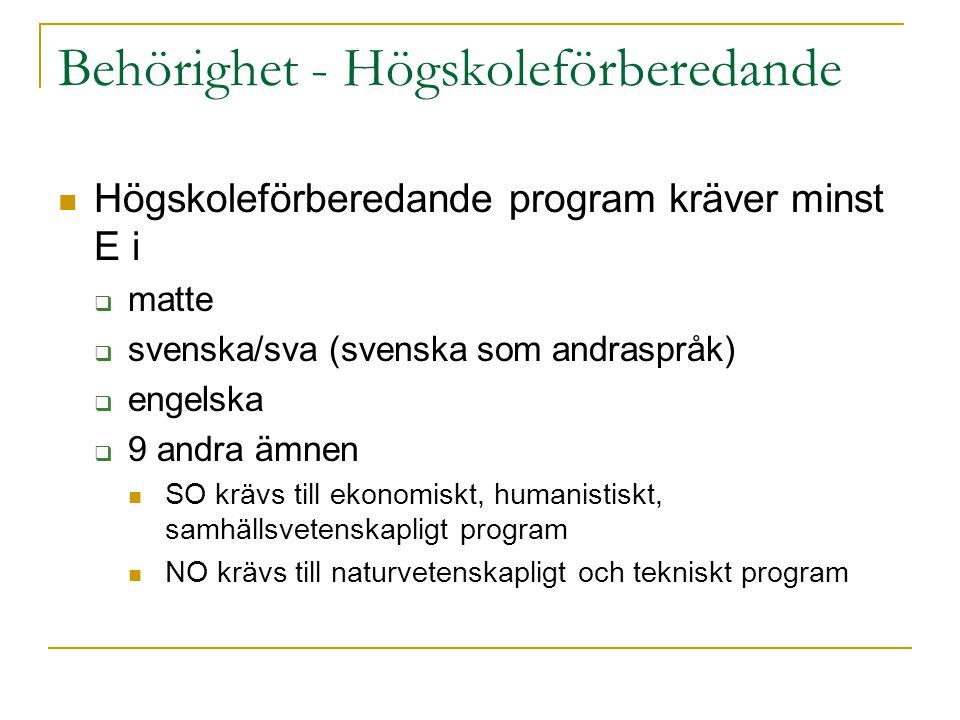 Behörighet - Högskoleförberedande Högskoleförberedande program kräver minst E i  matte  svenska/sva (svenska som andraspråk)  engelska  9 andra äm