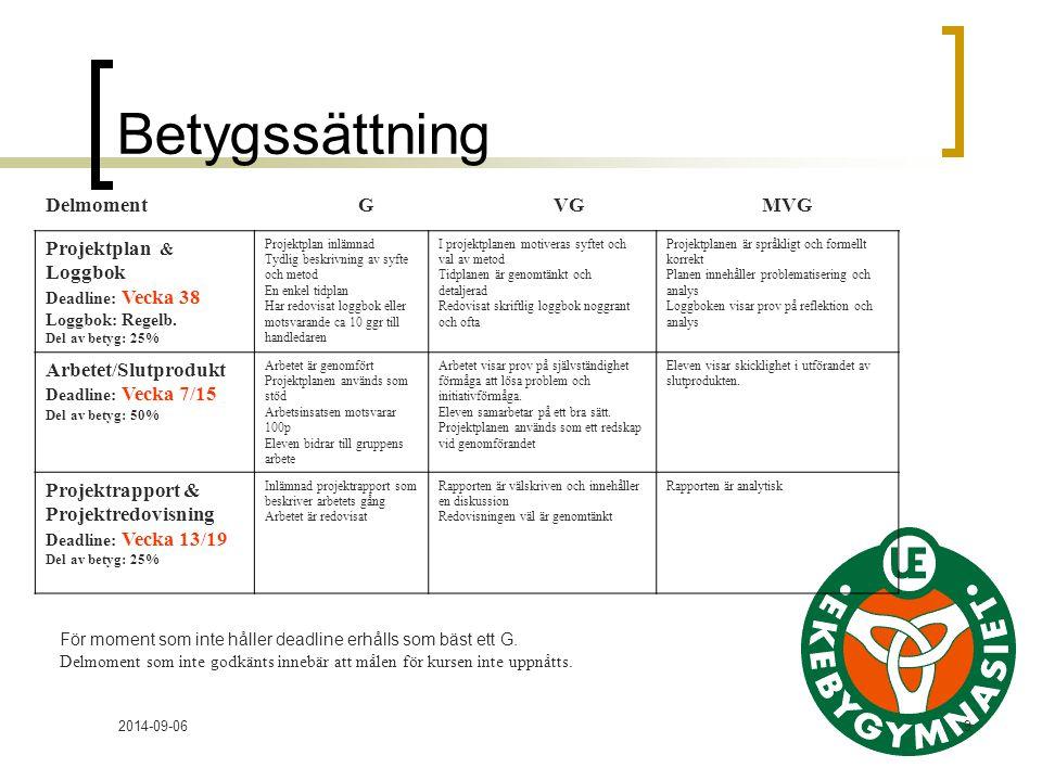 2014-09-069 Betygssättning DelmomentGVGMVG Projektplan & Loggbok Deadline: Vecka 38 Loggbok: Regelb. Del av betyg: 25% Projektplan inlämnad Tydlig bes