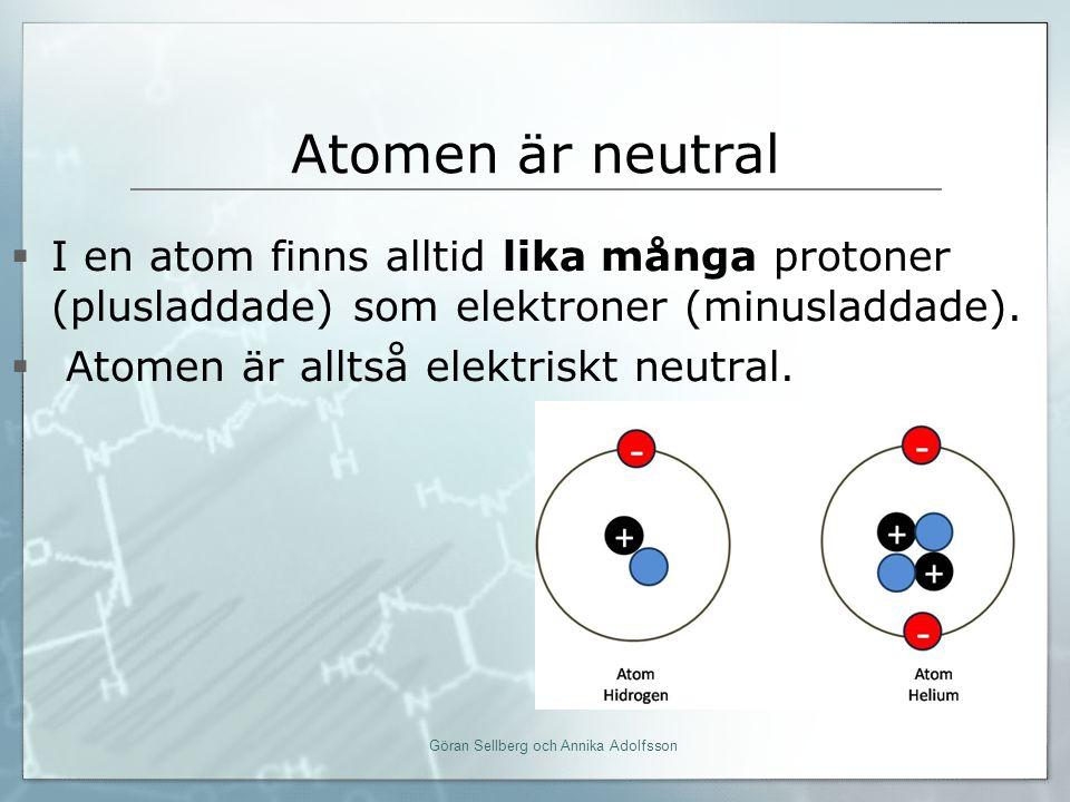 Atomen är neutral  I en atom finns alltid lika många protoner (plusladdade) som elektroner (minusladdade).