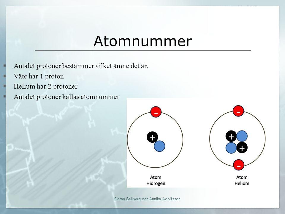 Atomnummer  Antalet protoner bestämmer vilket ämne det är.