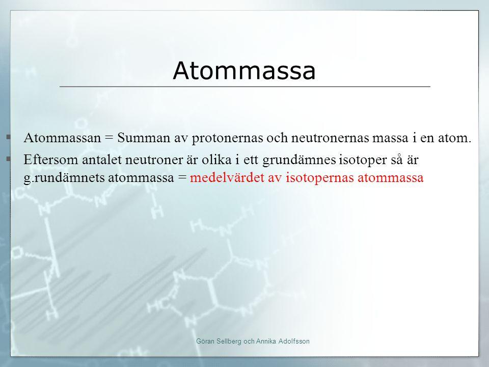 Atommassa  Atommassan = Summan av protonernas och neutronernas massa i en atom.