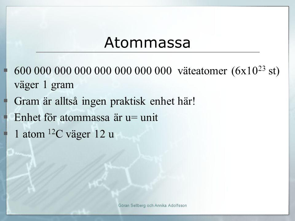 Atommassa  600 000 000 000 000 000 000 000 väteatomer (6x10 23 st) väger 1 gram  Gram är alltså ingen praktisk enhet här.