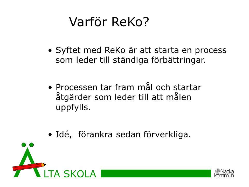 Varför ReKo? Syftet med ReKo är att starta en process som leder till ständiga förbättringar. Processen tar fram mål och startar åtgärder som leder til