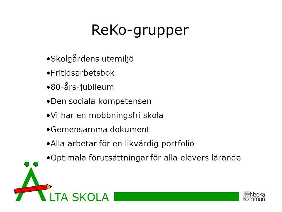ReKo-grupper LTA SKOLA Skolgårdens utemiljö Fritidsarbetsbok 80-års-jubileum Den sociala kompetensen Vi har en mobbningsfri skola Gemensamma dokument