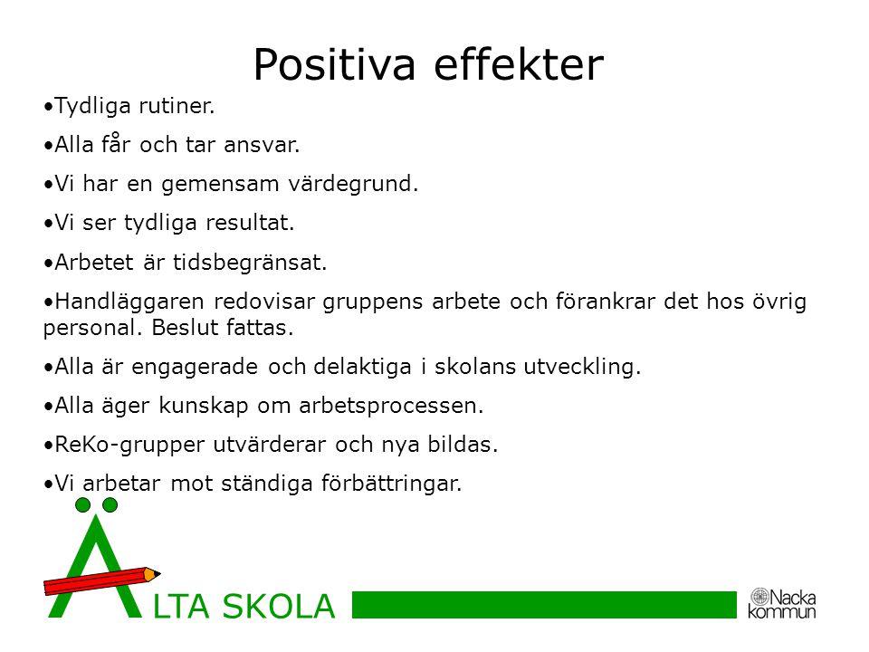 Positiva effekter LTA SKOLA Tydliga rutiner. Alla får och tar ansvar. Vi har en gemensam värdegrund. Vi ser tydliga resultat. Arbetet är tidsbegränsat