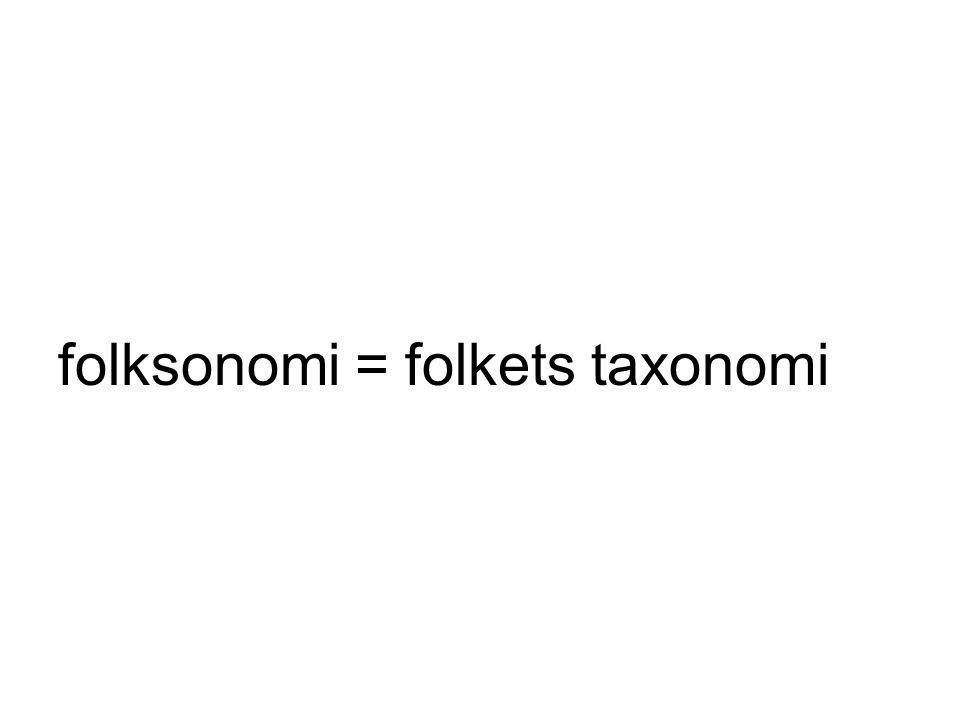 folksonomi = folkets taxonomi