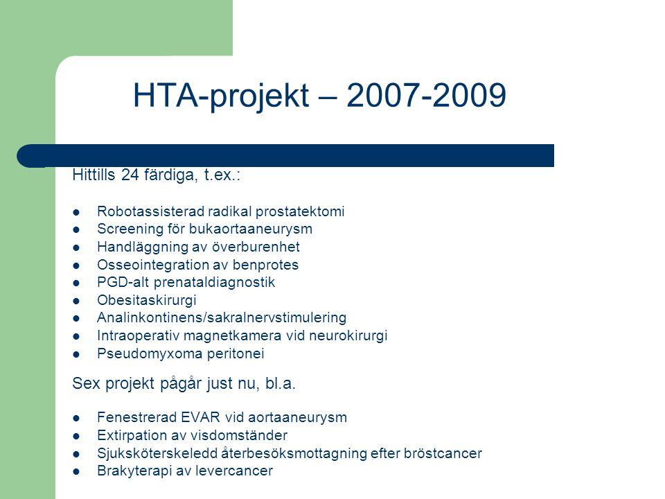 HTA-projekt – 2007-2009 Hittills 24 färdiga, t.ex.: Robotassisterad radikal prostatektomi Screening för bukaortaaneurysm Handläggning av överburenhet