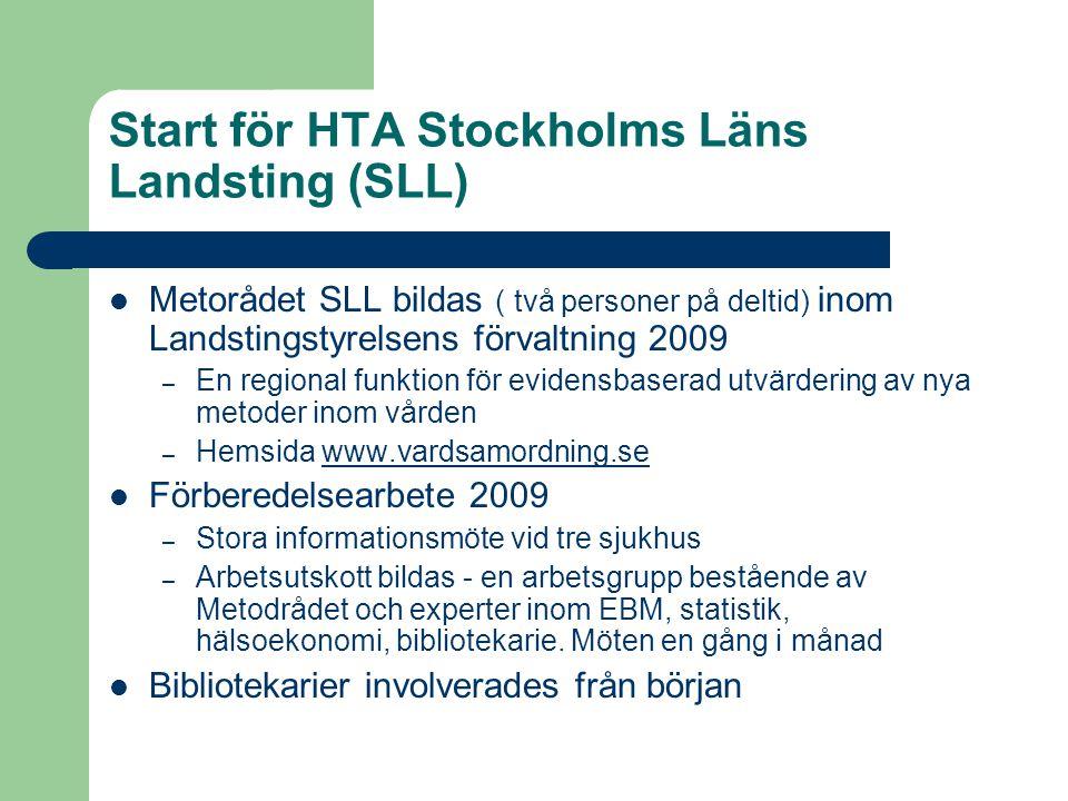 Start för HTA Stockholms Läns Landsting (SLL) Metorådet SLL bildas ( två personer på deltid) inom Landstingstyrelsens förvaltning 2009 – En regional f