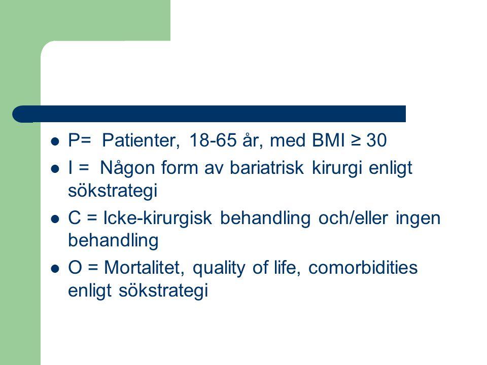 P= Patienter, 18-65 år, med BMI ≥ 30 I = Någon form av bariatrisk kirurgi enligt sökstrategi C = Icke-kirurgisk behandling och/eller ingen behandling