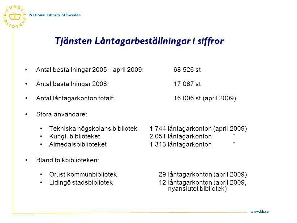 www.kb.se Tjänsten Låntagarbeställningar i siffror Antal beställningar 2005 - april 2009: 68 526 st Antal beställningar 2008:17 067 st Antal låntagark