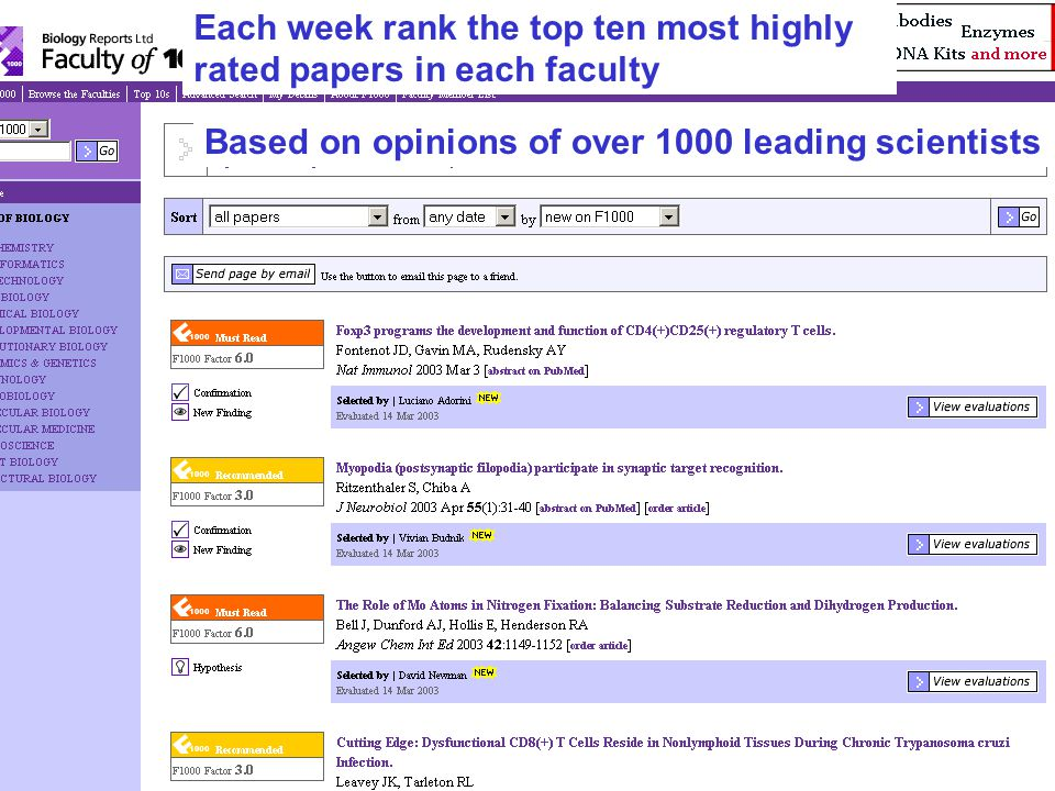 Ingegerd Rabow, Biblioteksdirektionen, Lunds Universitet A new online literature awareness tool Each week rank the top ten most highly rated papers in each faculty Based on opinions of over 1000 leading scientists Fac 1000