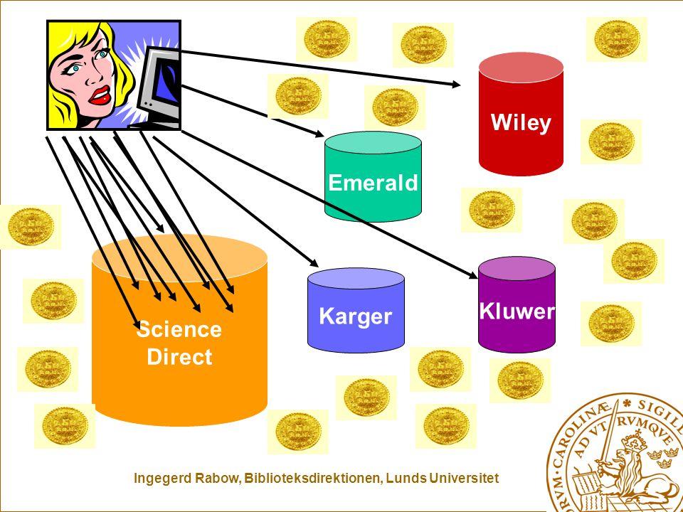 Ingegerd Rabow, Biblioteksdirektionen, Lunds Universitet Science Direct Karger Emerald Kluwer Wiley Silos