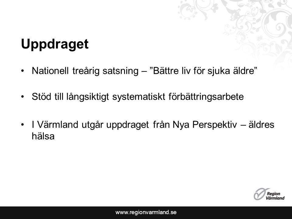 www.regionvarmland.se Uppdraget Nationell treårig satsning – Bättre liv för sjuka äldre Stöd till långsiktigt systematiskt förbättringsarbete I Värmland utgår uppdraget från Nya Perspektiv – äldres hälsa