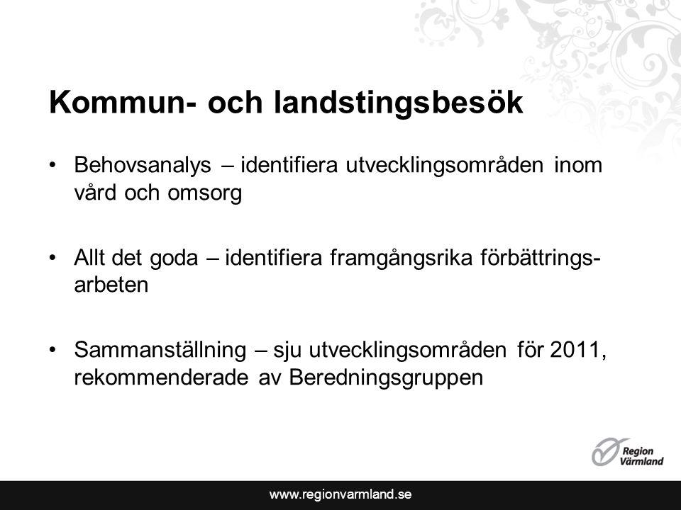 www.regionvarmland.se Kommun- och landstingsbesök Behovsanalys – identifiera utvecklingsområden inom vård och omsorg Allt det goda – identifiera framgångsrika förbättrings- arbeten Sammanställning – sju utvecklingsområden för 2011, rekommenderade av Beredningsgruppen