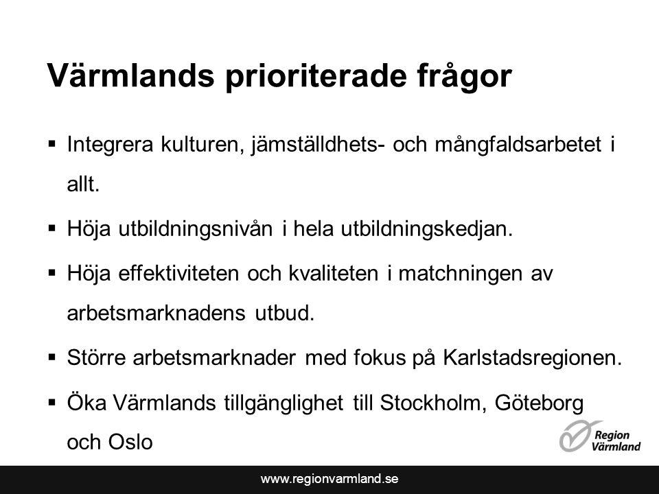 www.regionvarmland.se Värmlands prioriterade frågor  Integrera kulturen, jämställdhets- och mångfaldsarbetet i allt.