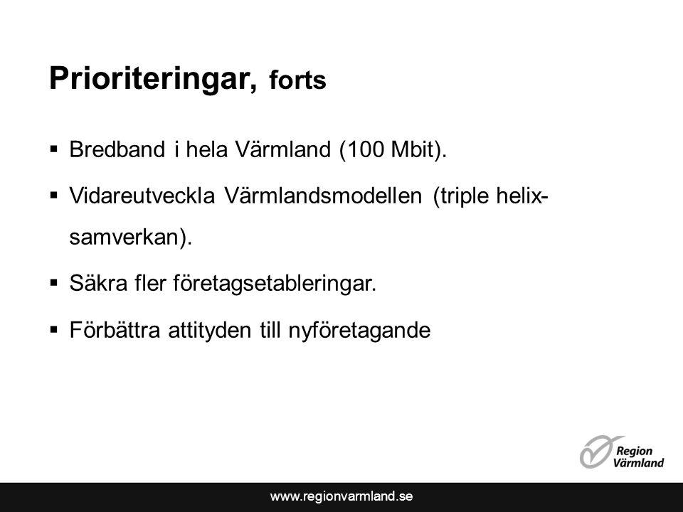 www.regionvarmland.se Prioriteringar, forts  Bredband i hela Värmland (100 Mbit).