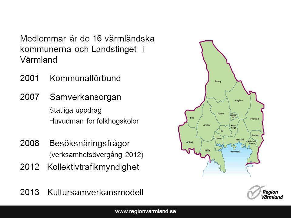 www.regionvarmland.se Medlemmar är de 16 värmländska kommunerna och Landstinget i Värmland 2001 Kommunalförbund 2007 Samverkansorgan Statliga uppdrag Huvudman för folkhögskolor 2008Besöksnäringsfrågor (verksamhetsövergång 2012) 2012 Kollektivtrafikmyndighet 2013 Kultursamverkansmodell