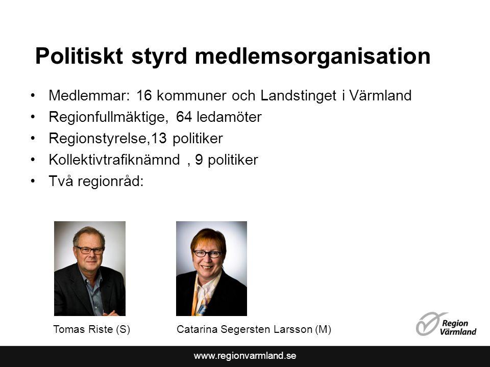 www.regionvarmland.se Politiskt styrd medlemsorganisation Medlemmar: 16 kommuner och Landstinget i Värmland Regionfullmäktige, 64 ledamöter Regionstyrelse,13 politiker Kollektivtrafiknämnd, 9 politiker Två regionråd: Catarina Segersten Larsson (M)Tomas Riste (S)