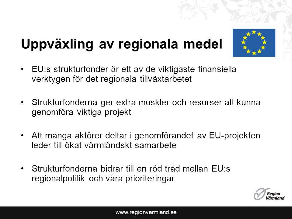www.regionvarmland.se Uppväxling av regionala medel EU:s strukturfonder är ett av de viktigaste finansiella verktygen för det regionala tillväxtarbete