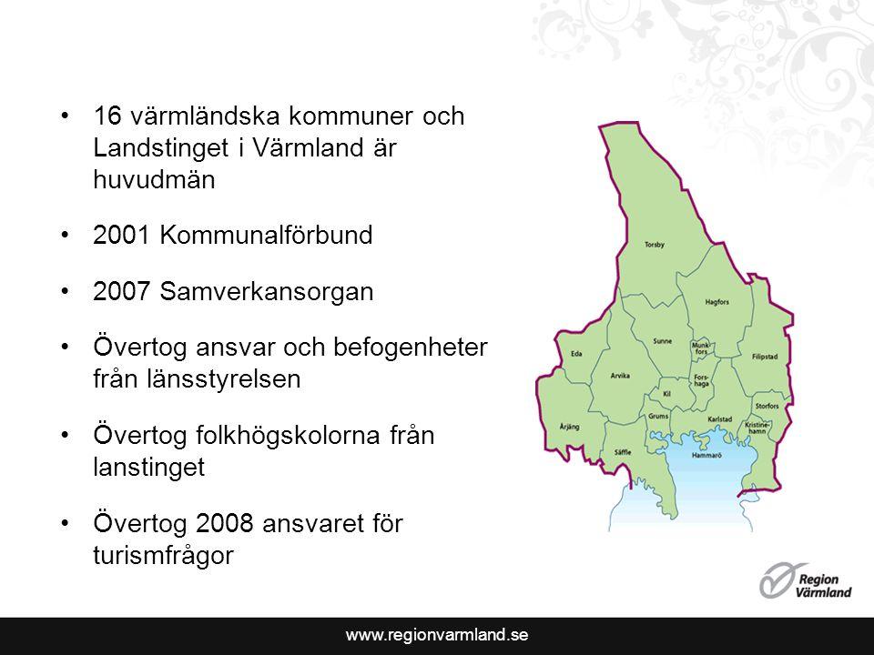 www.regionvarmland.se 16 värmländska kommuner och Landstinget i Värmland är huvudmän 2001 Kommunalförbund 2007 Samverkansorgan Övertog ansvar och befo