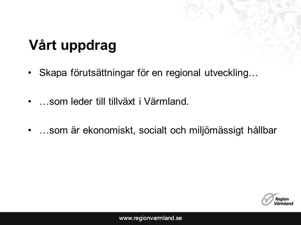www.regionvarmland.se Vårt uppdrag Skapa förutsättningar för en regional utveckling… …som leder till tillväxt i Värmland. …som är ekonomiskt, socialt