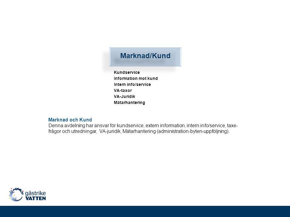 Marknad/Kund Marknad och Kund Denna avdelning har ansvar för kundservice, extern information, intern info/service, taxe- frågor och utredningar, VA-ju