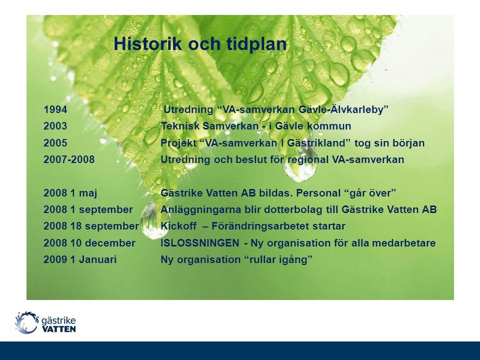 """Historik och tidplan 1994 Utredning """"VA-samverkan Gävle-Älvkarleby"""" 2003Teknisk Samverkan - i Gävle kommun 2005Projekt """"VA-samverkan I Gästrikland"""" to"""