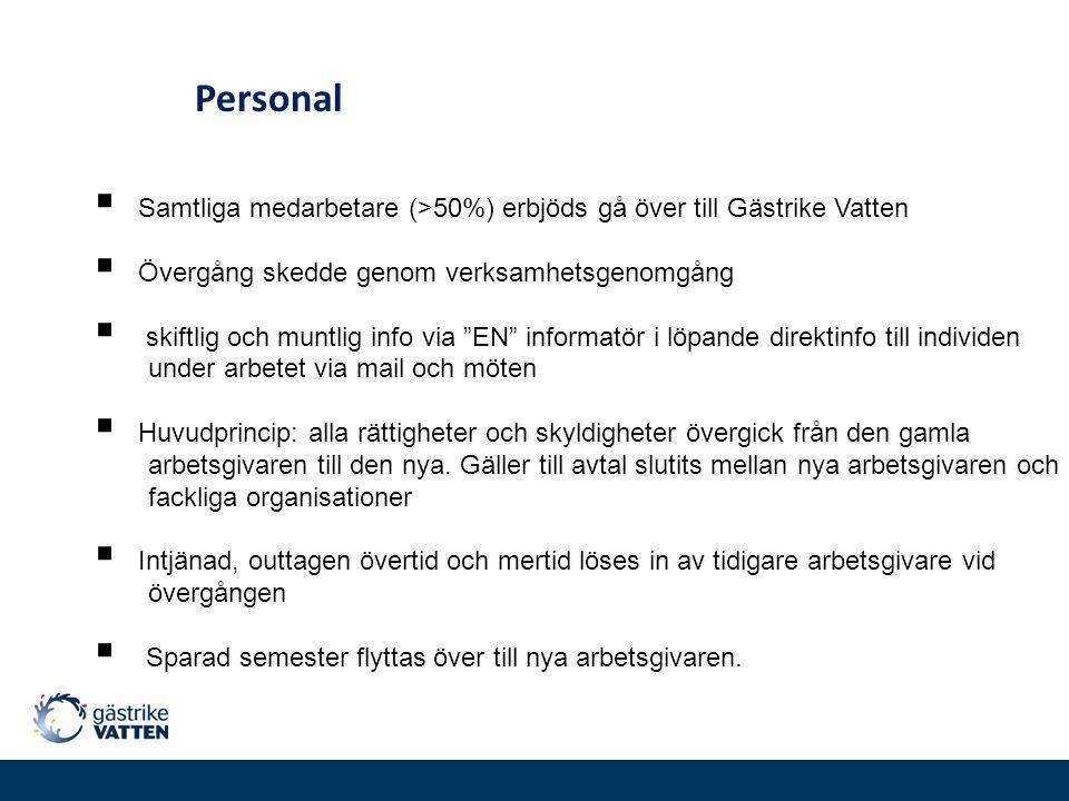 """ Samtliga medarbetare (>50%) erbjöds gå över till Gästrike Vatten  Övergång skedde genom verksamhetsgenomgång  skiftlig och muntlig info via """"EN"""" i"""