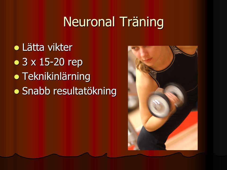 Neuronal Träning Lätta vikter Lätta vikter 3 x 15-20 rep 3 x 15-20 rep Teknikinlärning Teknikinlärning Snabb resultatökning Snabb resultatökning
