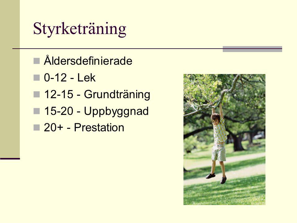 Styrketräning Åldersdefinierade 0-12 - Lek 12-15 - Grundträning 15-20 - Uppbyggnad 20+ - Prestation