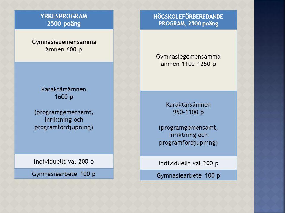 YRKESPROGRAM 2500 poäng Gymnasiegemensamma ämnen 600 p Karaktärsämnen 1600 p (programgemensamt, inriktning och programfördjupning) Individuellt val 20