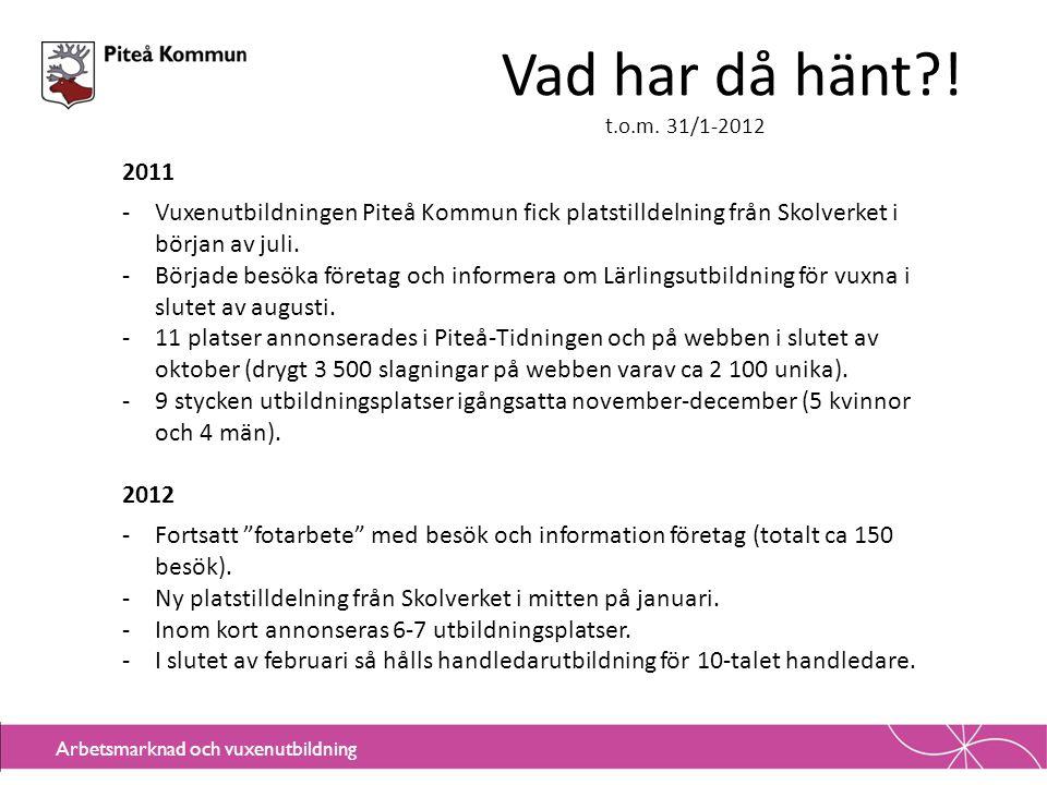 Arbetsmarknad och vuxenutbildning Vad har då hänt?! t.o.m. 31/1-2012 2011 -Vuxenutbildningen Piteå Kommun fick platstilldelning från Skolverket i börj