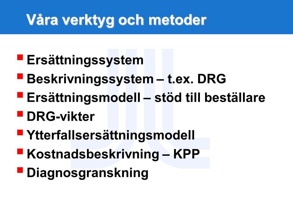 Våra verktyg och metoder  Ersättningssystem  Beskrivningssystem – t.ex. DRG  Ersättningsmodell – stöd till beställare  DRG-vikter  Ytterfallsersä