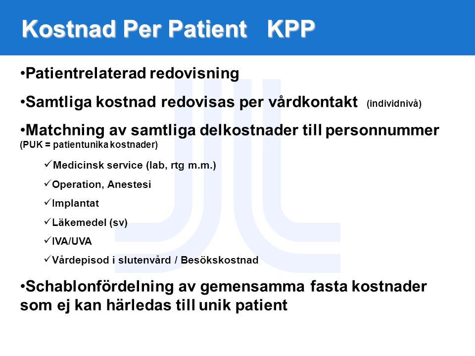 Kostnad Per Patient KPP Patientrelaterad redovisning Samtliga kostnad redovisas per vårdkontakt (individnivå) Matchning av samtliga delkostnader till