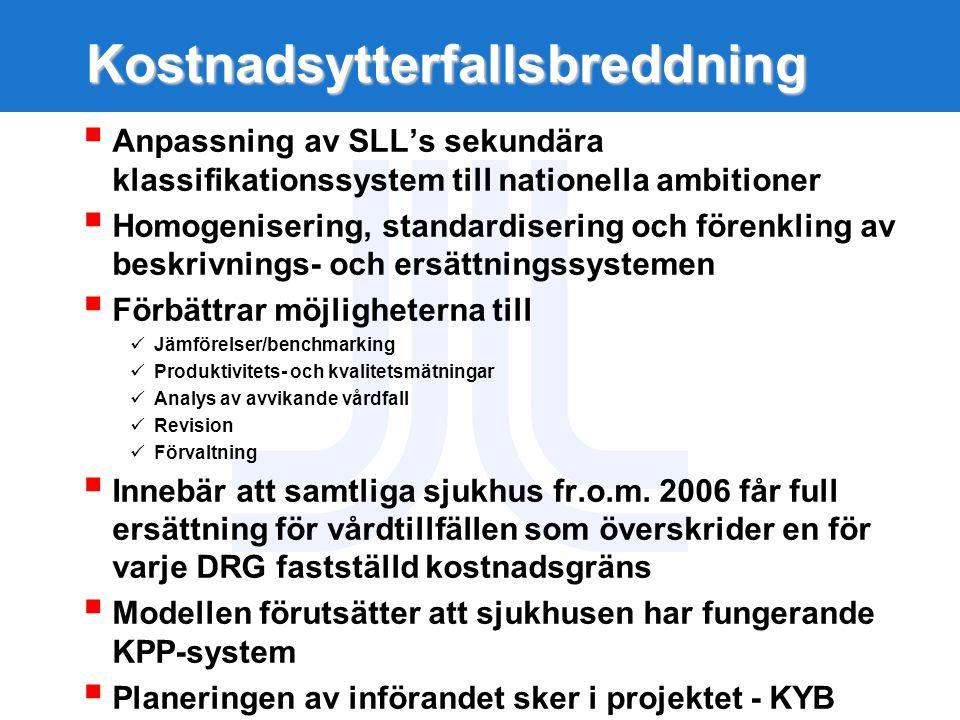 Kostnadsytterfallsbreddning  Anpassning av SLL's sekundära klassifikationssystem till nationella ambitioner  Homogenisering, standardisering och för