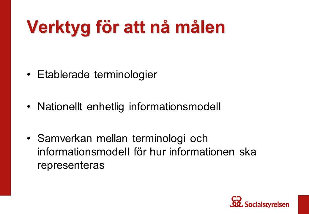 Verktyg för att nå målen Etablerade terminologier Nationellt enhetlig informationsmodell Samverkan mellan terminologi och informationsmodell för hur informationen ska representeras