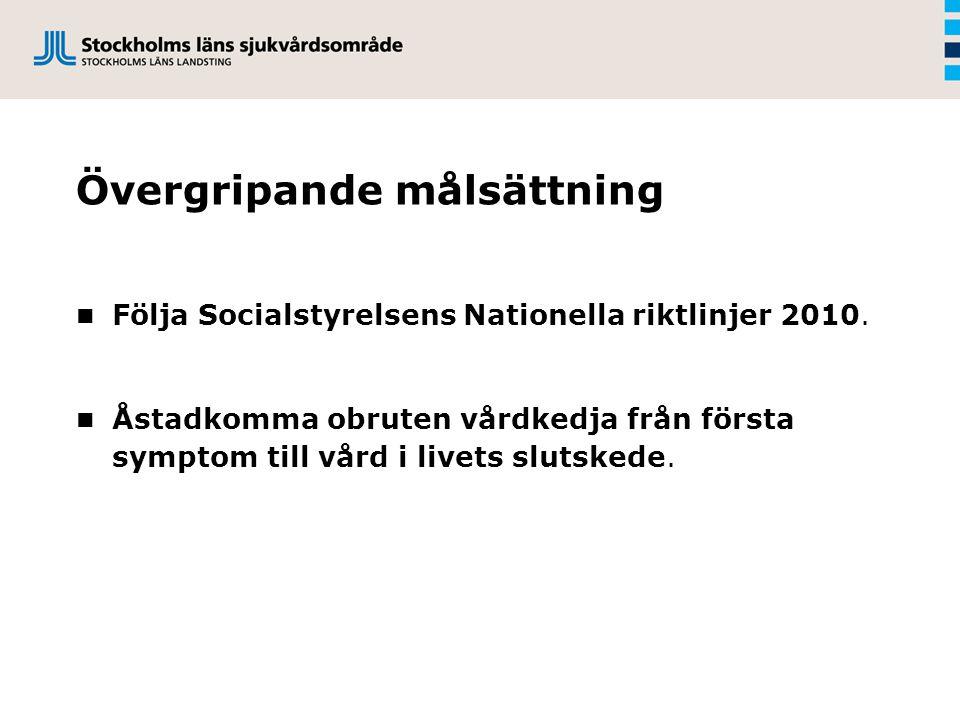 Övergripande målsättning Följa Socialstyrelsens Nationella riktlinjer 2010.