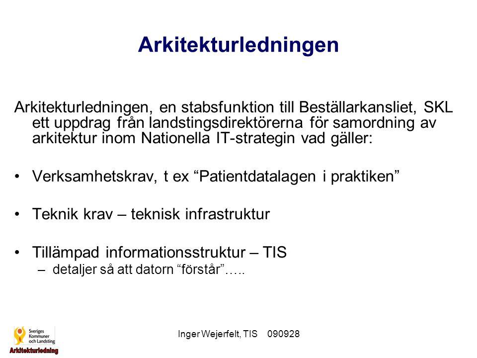 Inger Wejerfelt, TIS 090928 Arkitekturledningen Arkitekturledningen, en stabsfunktion till Beställarkansliet, SKL ett uppdrag från landstingsdirektöre