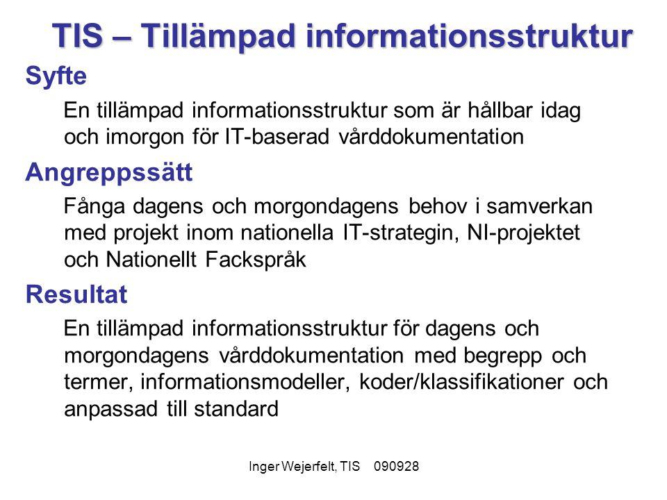 Inger Wejerfelt, TIS 090928 TIS – Tillämpad informationsstruktur Syfte En tillämpad informationsstruktur som är hållbar idag och imorgon för IT-basera
