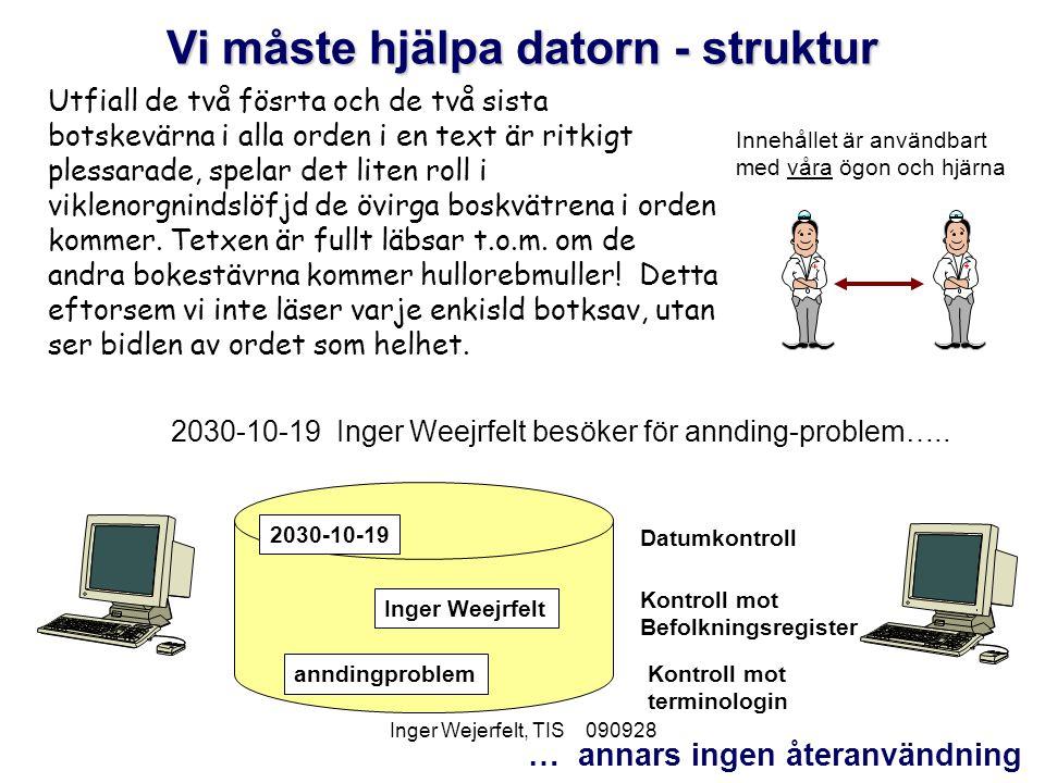 Inger Wejerfelt, TIS 090928 2030-10-19 Inger Weejrfelt besöker för annding-problem….. Utfiall de två fösrta och de två sista botskevärna i alla orden