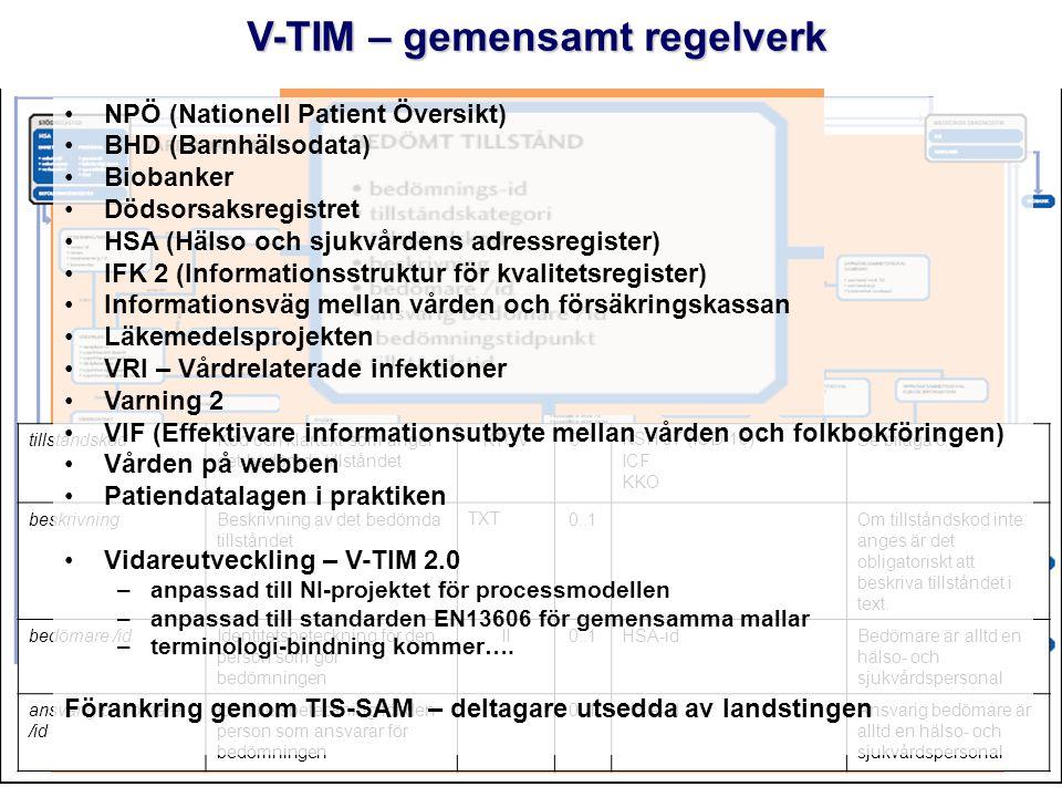 Inger Wejerfelt, TIS 090928 tillståndskodKod och klartext som anger det bedömda tillståndet KTOV0..*KSH 97 (ICD 10) ICF KKO Se bilaga 6 beskrivningBes