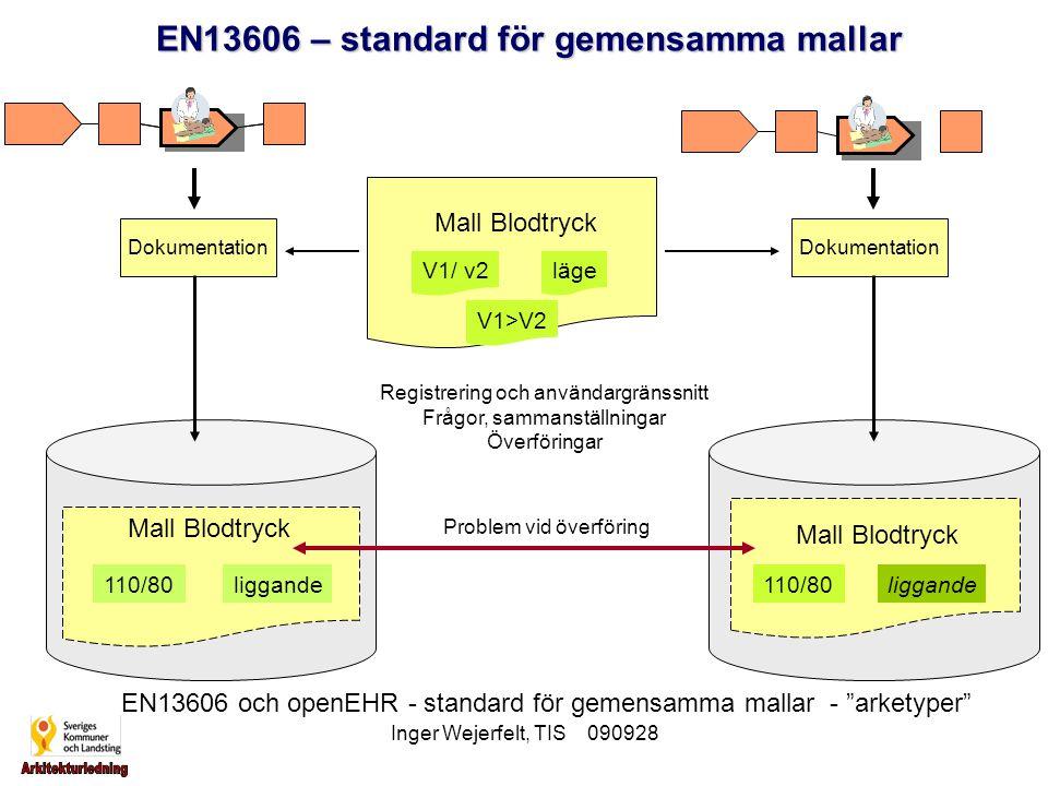 Inger Wejerfelt, TIS 090928 Dokumentation 110/80 Mall Blodtryck EN13606 – standard för gemensamma mallar Dokumentation Registrering och användargränss