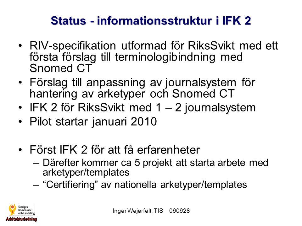 Inger Wejerfelt, TIS 090928 Status - informationsstruktur i IFK 2 RIV-specifikation utformad för RiksSvikt med ett första förslag till terminologibind