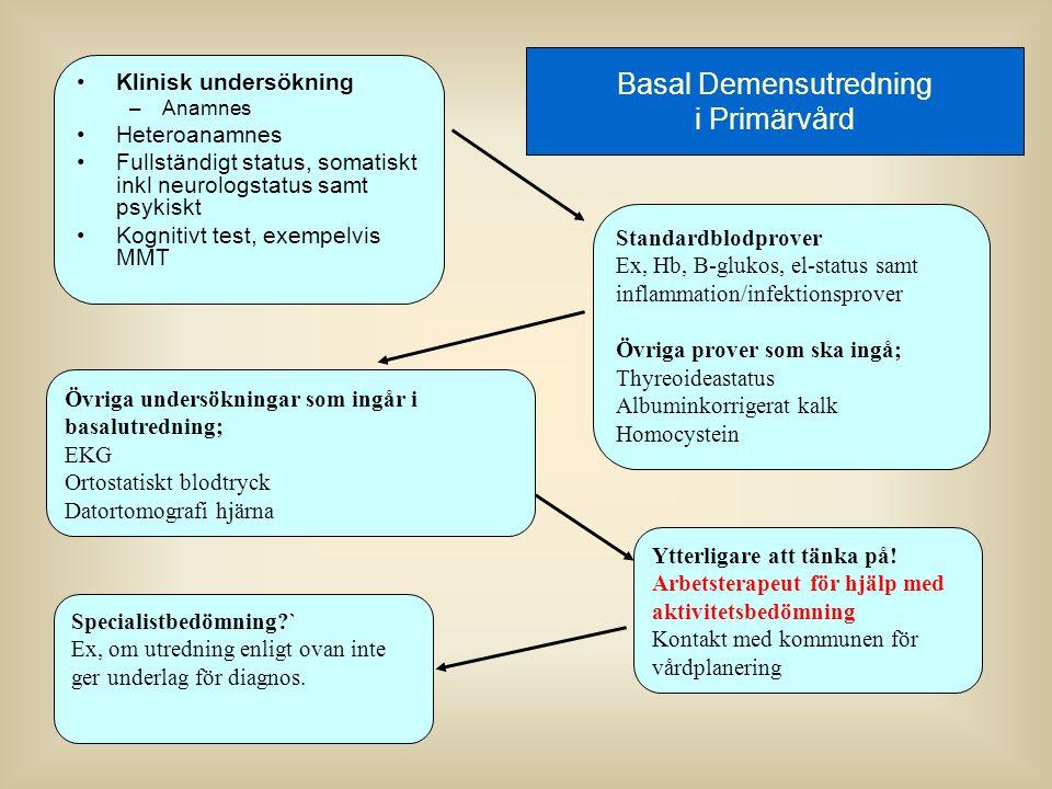 Klinisk undersökning –Anamnes Heteroanamnes Fullständigt status, somatiskt inkl neurologstatus samt psykiskt Kognitivt test, exempelvis MMT Standardbl