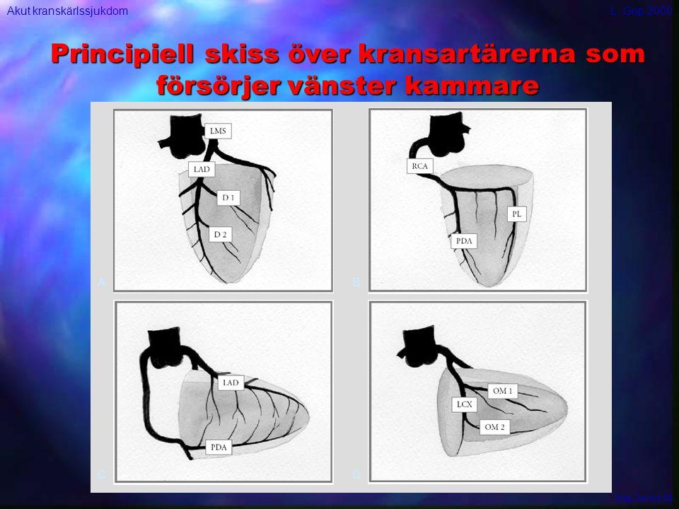 Antitrombotisk behandling n GP blockare (Reopro, Aggrastat, Integrilin) Blockerar trombocyternas GPIIb/IIIa receptorer Ges i ambulans några svenska landsting