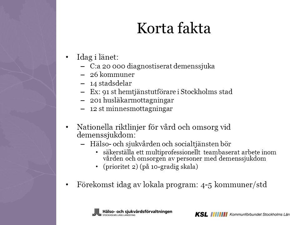 Korta fakta Idag i länet: – C:a 20 000 diagnostiserat demenssjuka – 26 kommuner – 14 stadsdelar – Ex: 91 st hemtjänstutförare i Stockholms stad – 201 husläkarmottagningar – 12 st minnesmottagningar Nationella riktlinjer för vård och omsorg vid demenssjukdom: – Hälso- och sjukvården och socialtjänsten bör säkerställa ett multiprofessionellt teambaserat arbete inom vården och omsorgen av personer med demenssjukdom (prioritet 2) (på 10-gradig skala) Förekomst idag av lokala program: 4-5 kommuner/std