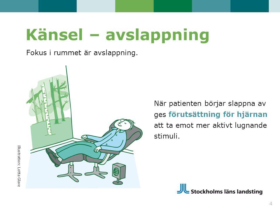 Känsel – avslappning Fokus i rummet är avslappning. 4 Illustration: Lotta Glave När patienten börjar slappna av ges förutsättning för hjärnan att ta e