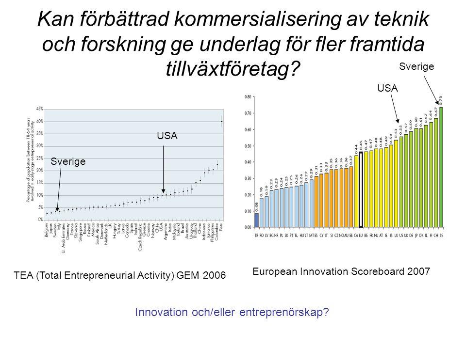 Nya/små företag och ekonomisk tillväxt 1.Etablering av nya företag 2.Expansion i små och nya företag 3.Gaseller/tillväxtföretag Kan förbättrad kommersialisering av universitets- forskning ge underlag för fler framtida tillväxtföretag.