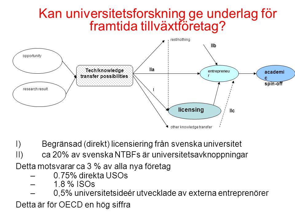 Kartläggning av existerande forskning Källa: Jacobsson och Perès 2009 (work in progress)